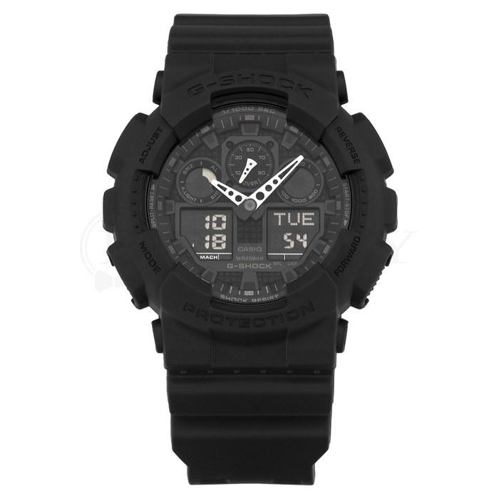 Cat de mult iti place ceasul pe care il folosesti?